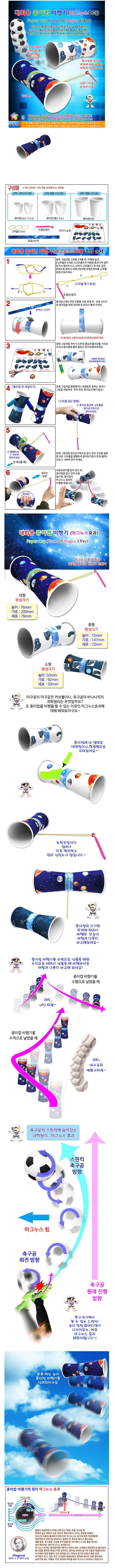 대회용 종이컵비행기 마그누스효과.JPG